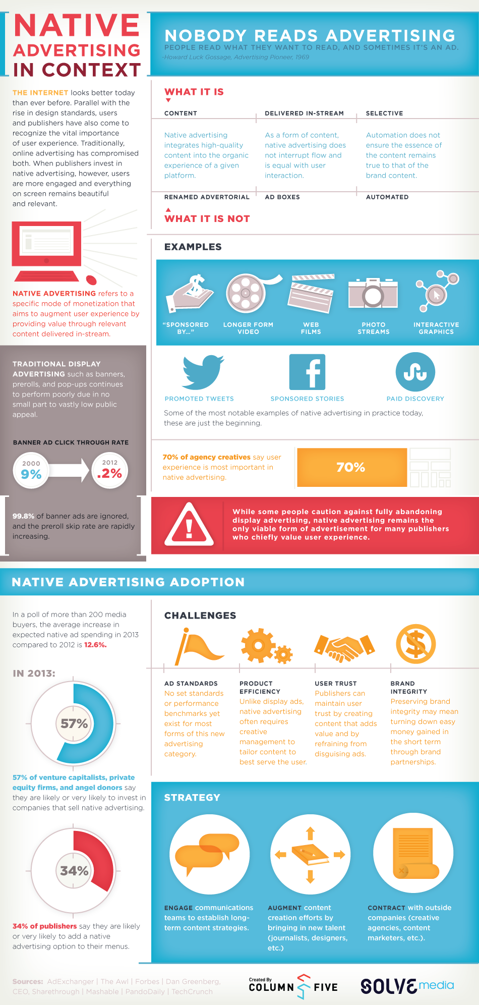 native-ads-infographic