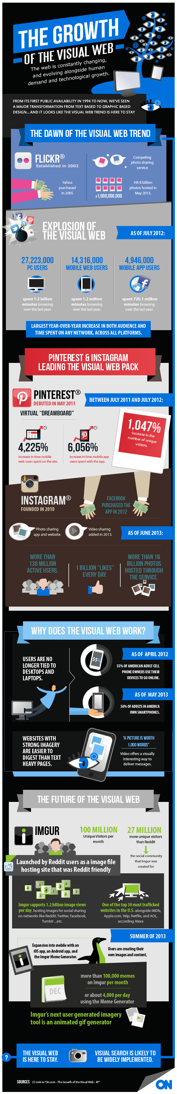the-growth-of-the-visual-web-infographic