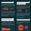Link to The death of the long tail and it's impact on discoverablity (infographic)