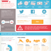 Link to An infographic on Native Advertising