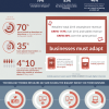 Link to Hyperlocal + Social = Mobile (infographic)