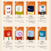 Link to If social media were a highschool, here's the class of 2011 (infographic)
